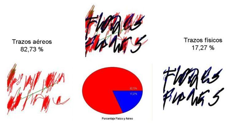 Diferencia entre hilo gráfico aereo y físico en caso de distonía